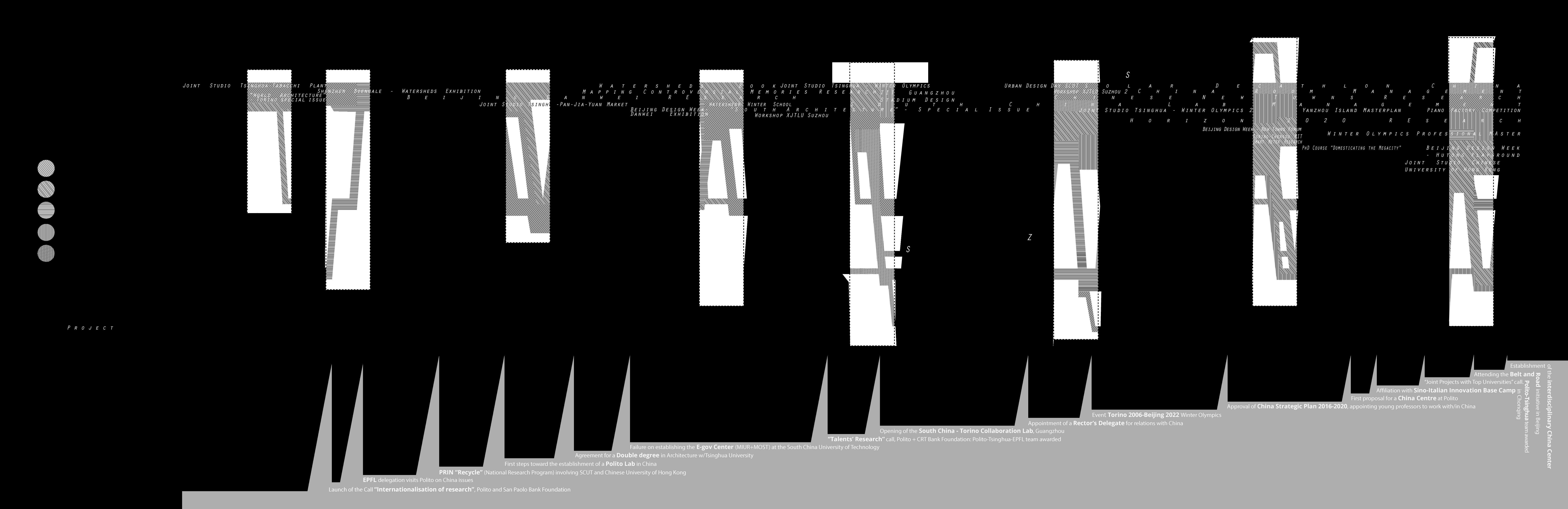 diagramma per saracco-04